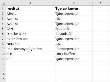Skärmdump av en lista med olika konton i Excel